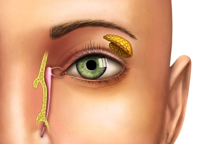 göz sulanma tedavisi
